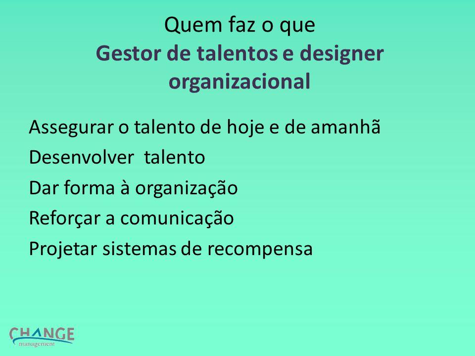 Quem faz o que Gestor de talentos e designer organizacional