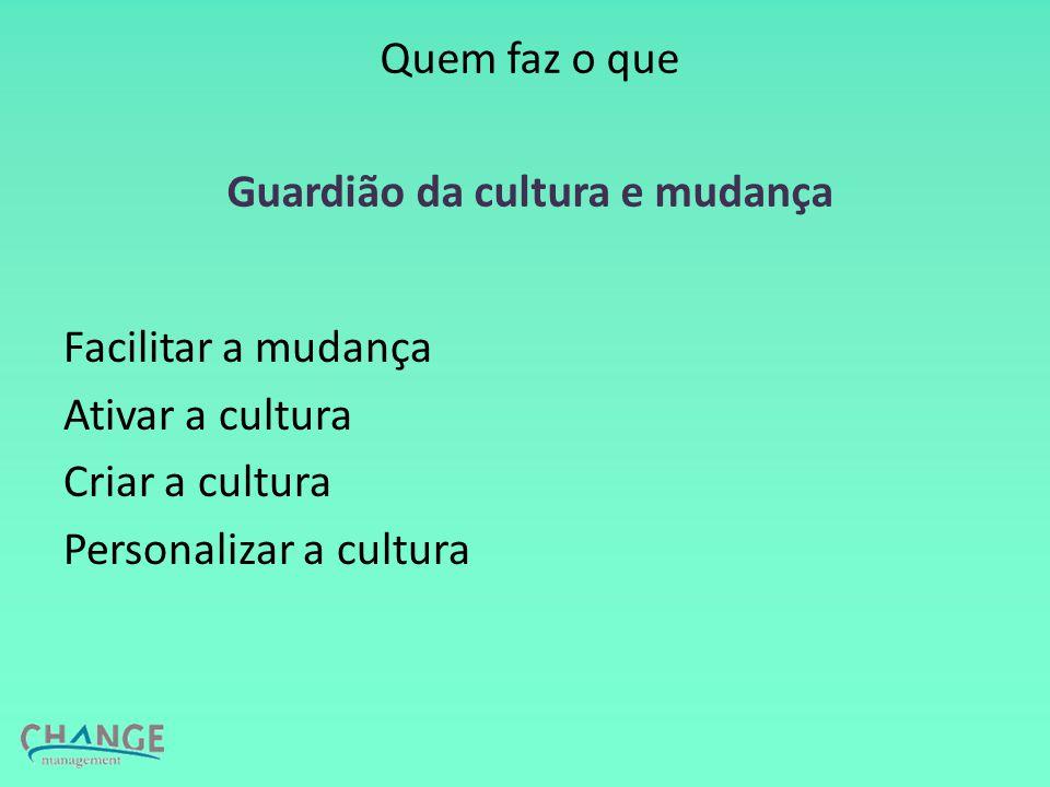 Quem faz o que Guardião da cultura e mudança