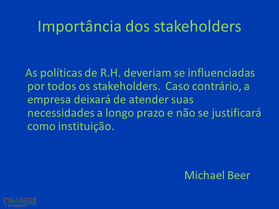 Importância dos stakeholders