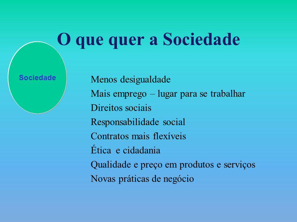 O que quer a Sociedade Sociedade.