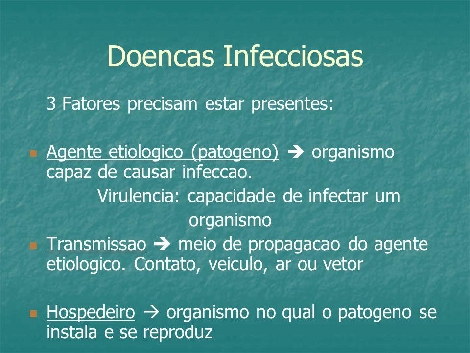 Doencas Infecciosas 3 Fatores precisam estar presentes: