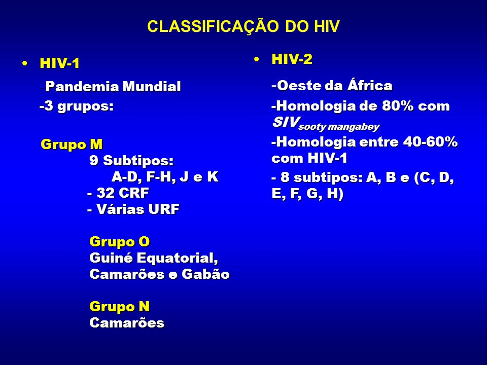 -Oeste da África CLASSIFICAÇÃO DO HIV HIV-2 HIV-1