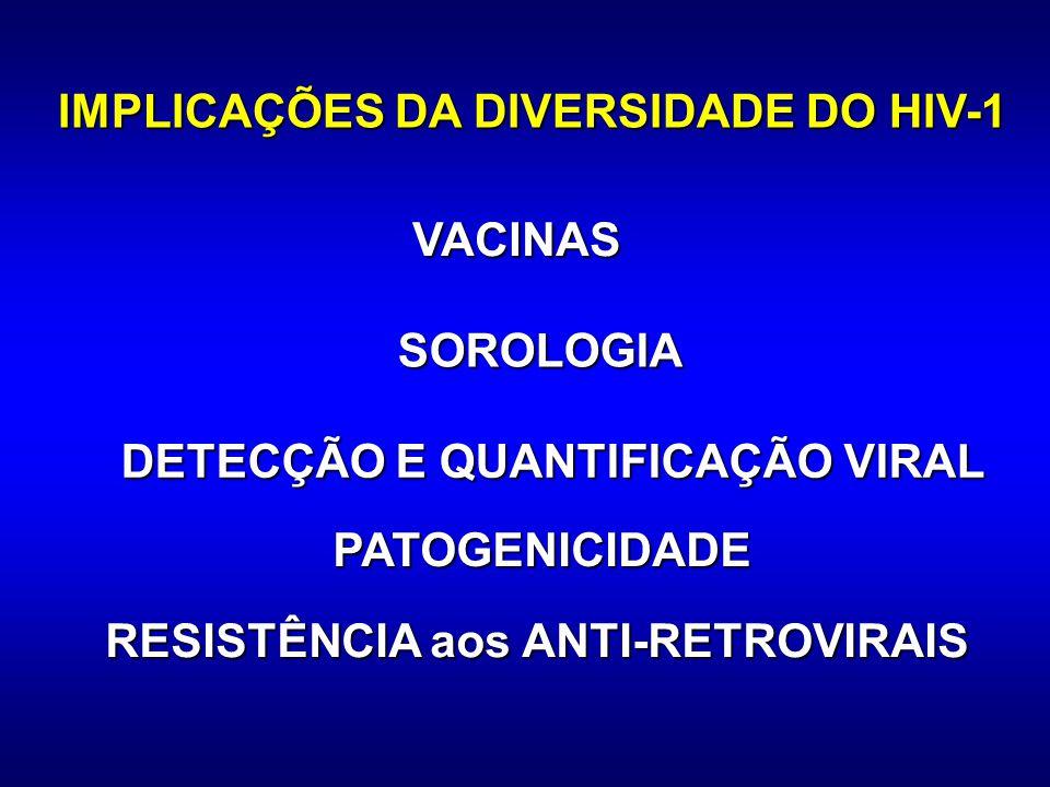 IMPLICAÇÕES DA DIVERSIDADE DO HIV-1