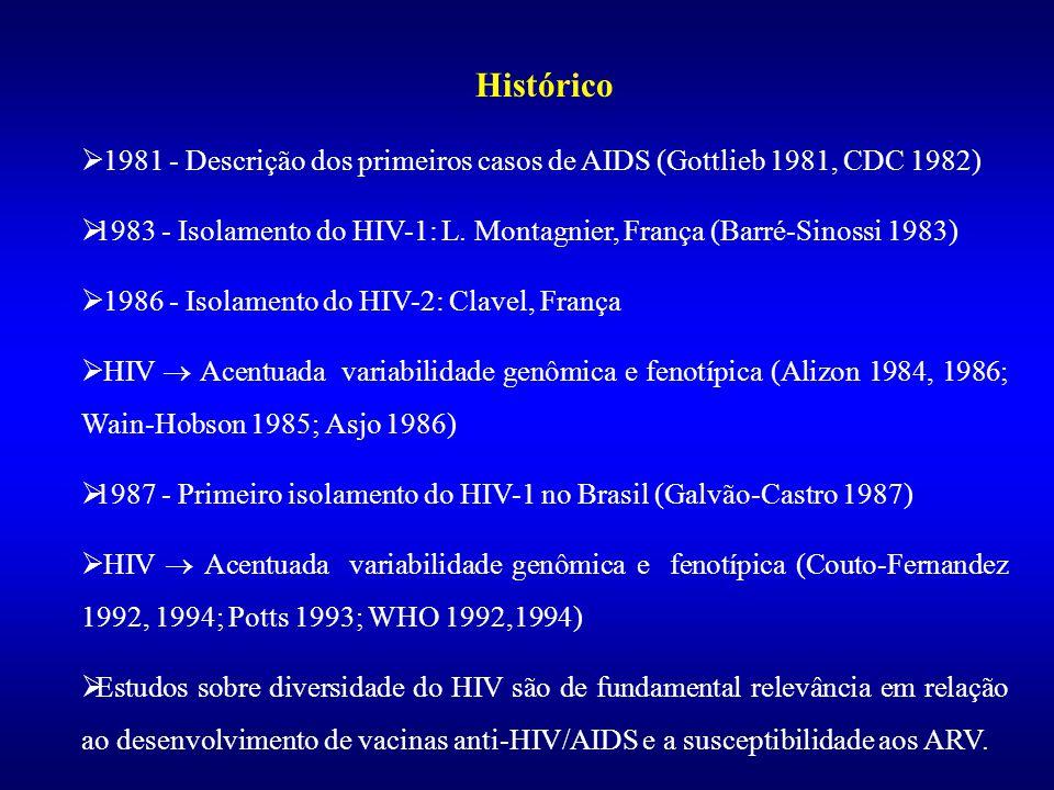 Histórico 1981 - Descrição dos primeiros casos de AIDS (Gottlieb 1981, CDC 1982)