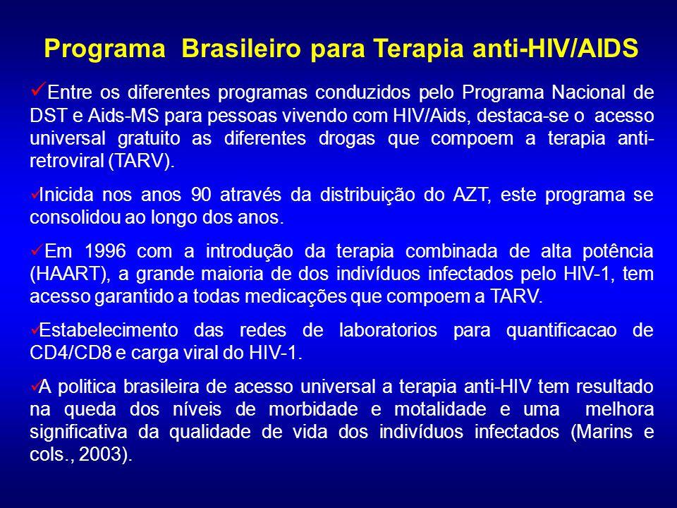 Programa Brasileiro para Terapia anti-HIV/AIDS