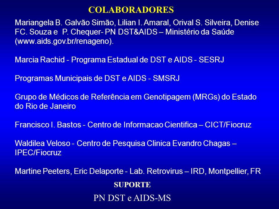 COLABORADORES PN DST e AIDS-MS