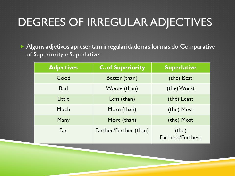 DEGREES OF IRREGULAR ADJECTIVES