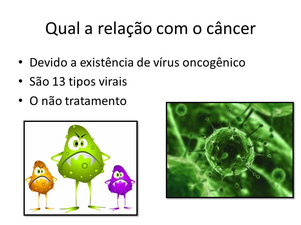 Qual a relação com o câncer