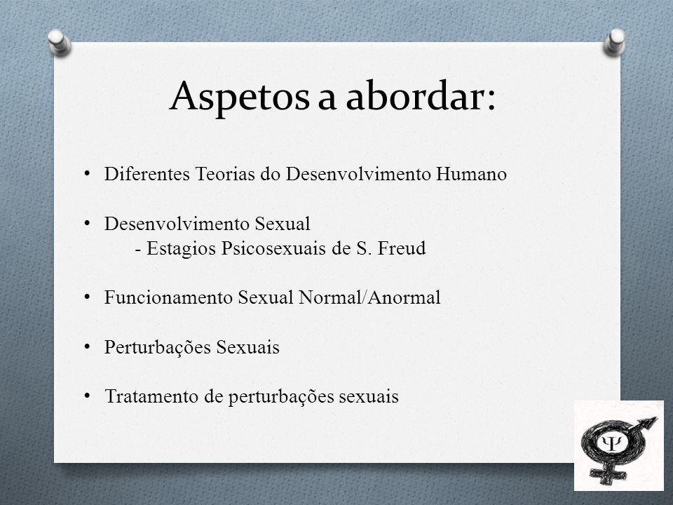 Aspetos a abordar: Diferentes Teorias do Desenvolvimento Humano