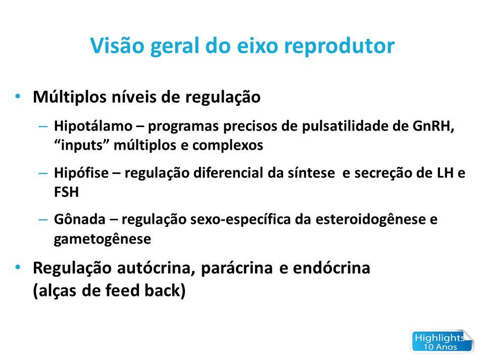 Visão geral do eixo reprodutor