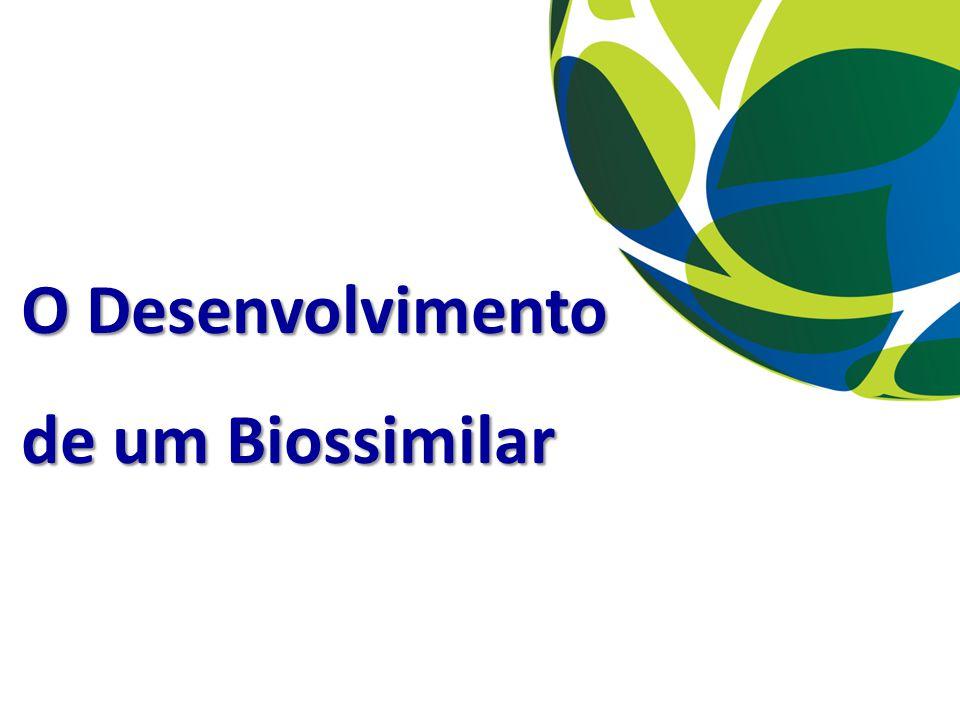 O Desenvolvimento de um Biossimilar