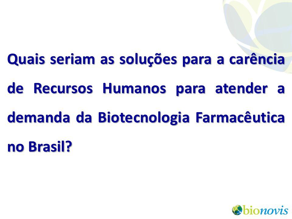 Quais seriam as soluções para a carência de Recursos Humanos para atender a demanda da Biotecnologia Farmacêutica no Brasil
