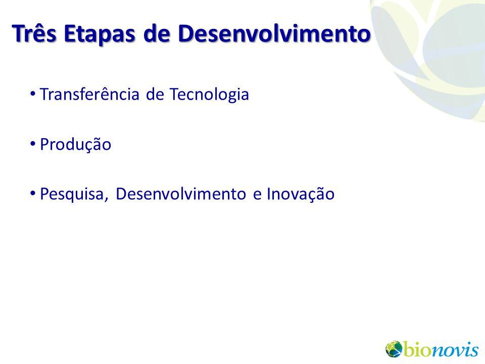 Três Etapas de Desenvolvimento