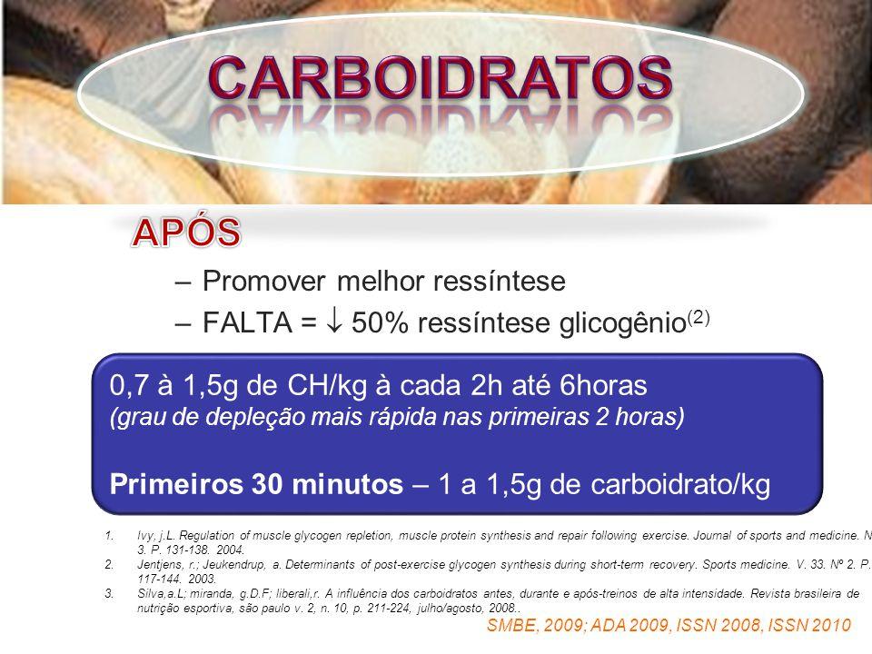 CARBOIDRATOS APÓS Promover melhor ressíntese