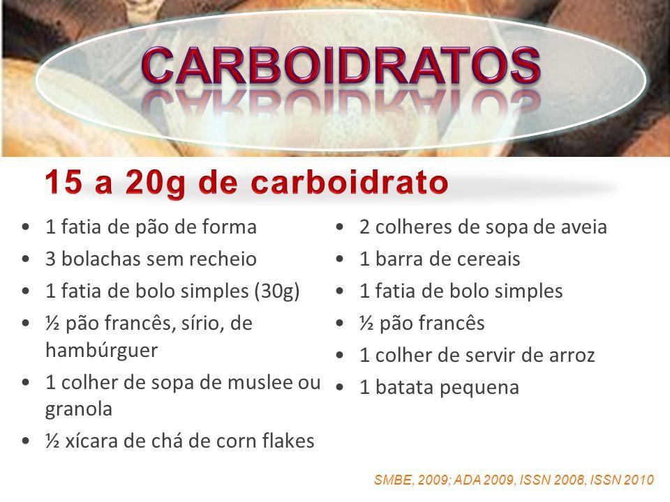 CARBOIDRATOS 15 a 20g de carboidrato 1 fatia de pão de forma