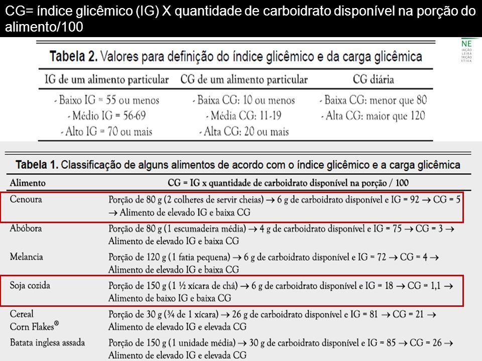 CG= índice glicêmico (IG) X quantidade de carboidrato disponível na porção do alimento/100