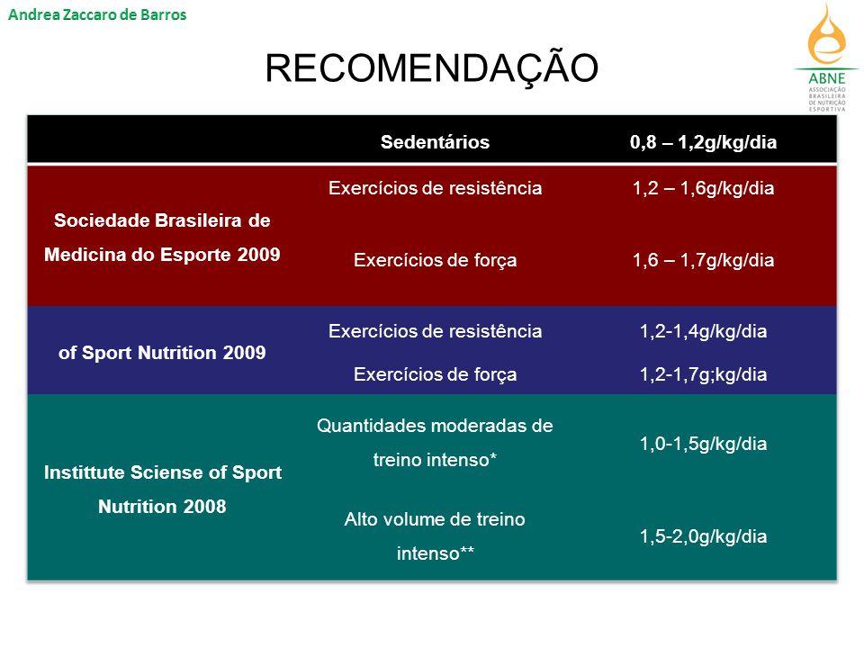 RECOMENDAÇÃO Sedentários 0,8 – 1,2g/kg/dia