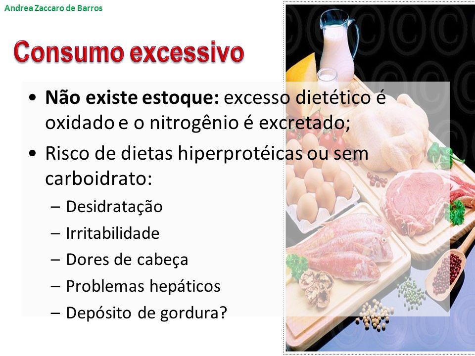Consumo excessivo Não existe estoque: excesso dietético é oxidado e o nitrogênio é excretado; Risco de dietas hiperprotéicas ou sem carboidrato: