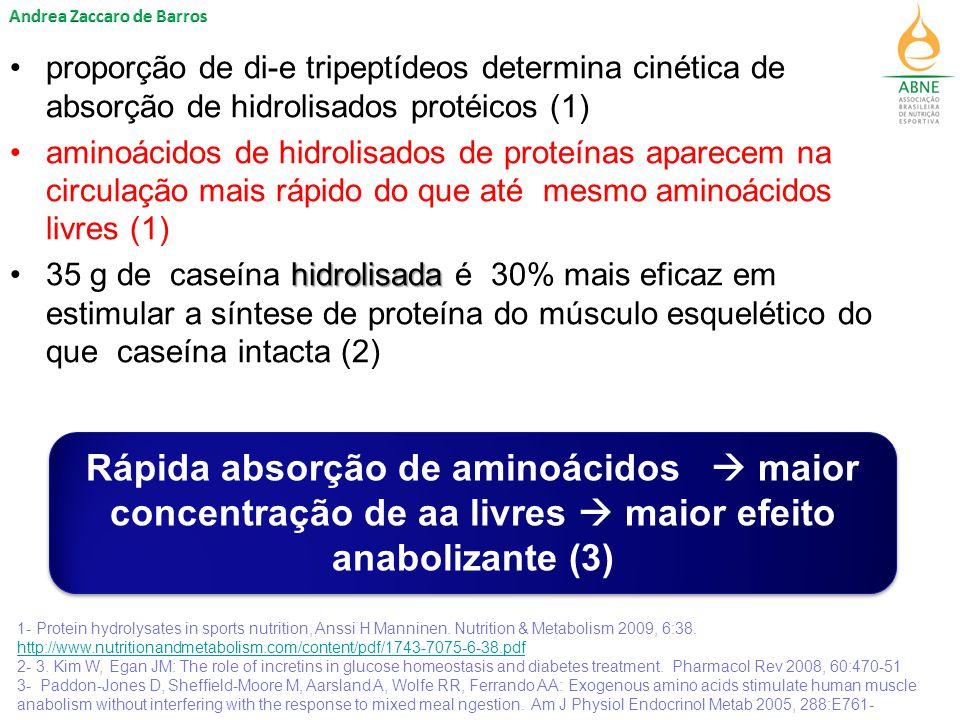 proporção de di-e tripeptídeos determina cinética de absorção de hidrolisados protéicos (1)