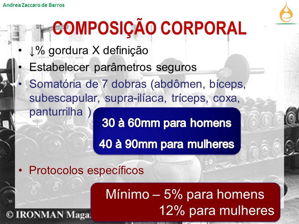 COMPOSIÇÃO CORPORAL Mínimo – 5% para homens 12% para mulheres
