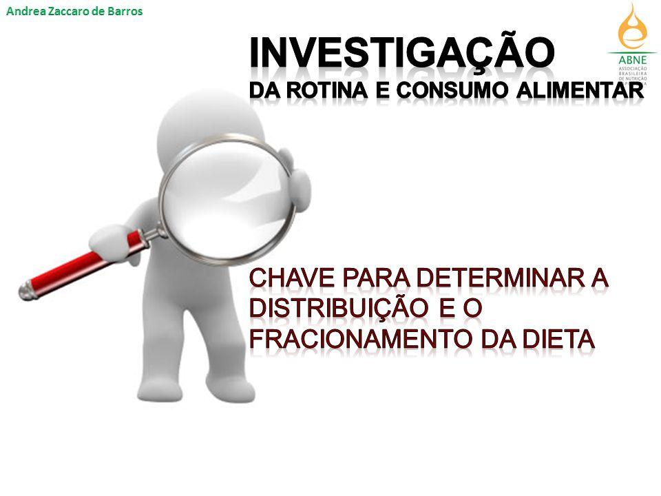 INVESTIGAÇÃO DA ROTINA E CONSUMO ALIMENTAR.