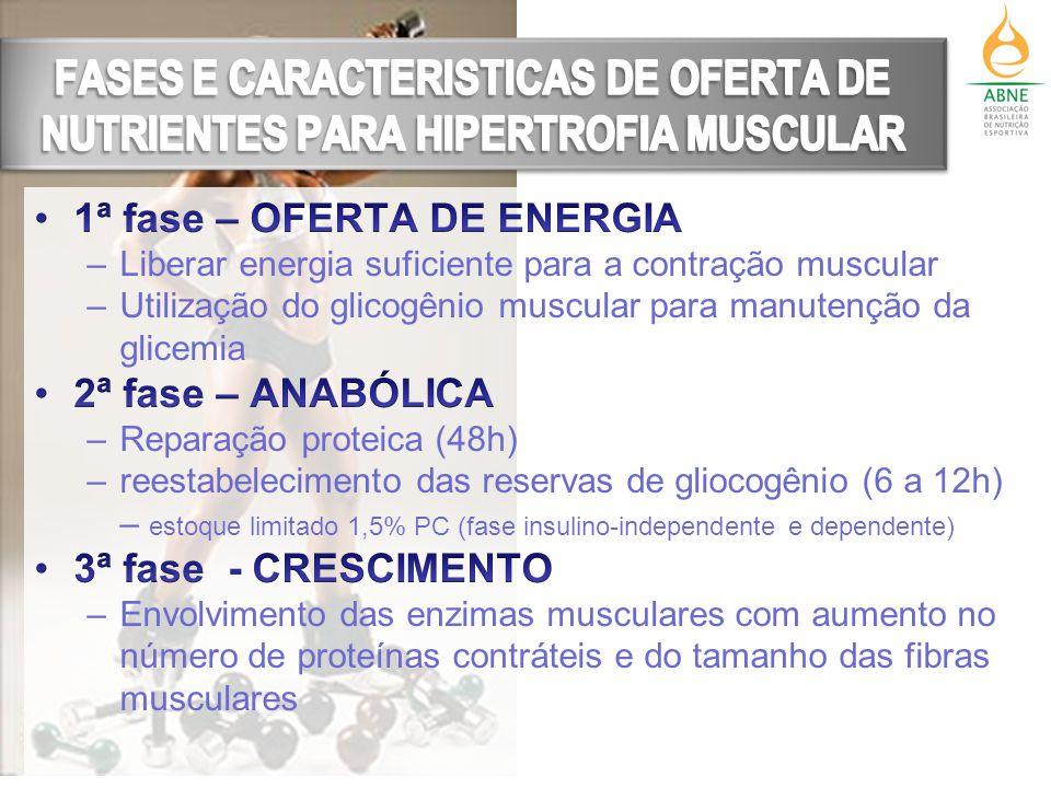 FASES E CARACTERISTICAS DE OFERTA DE NUTRIENTES PARA HIPERTROFIA MUSCULAR