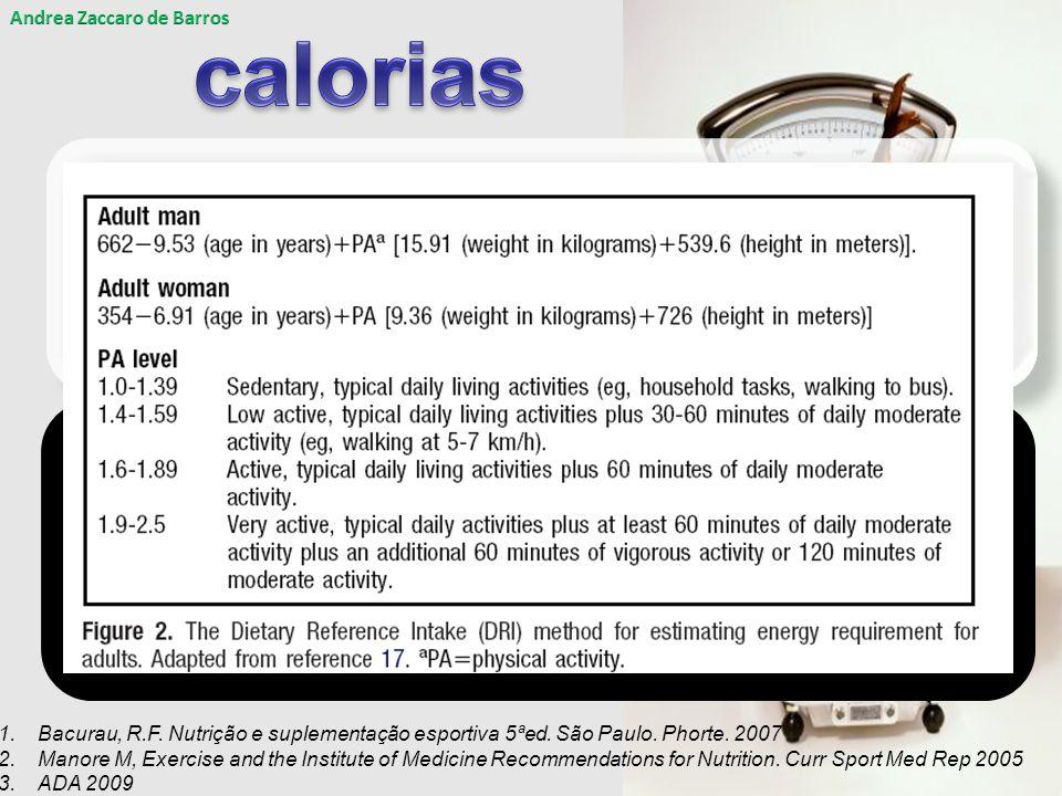 calorias Variações: 30 a 50kcal/ kg de peso/ dia