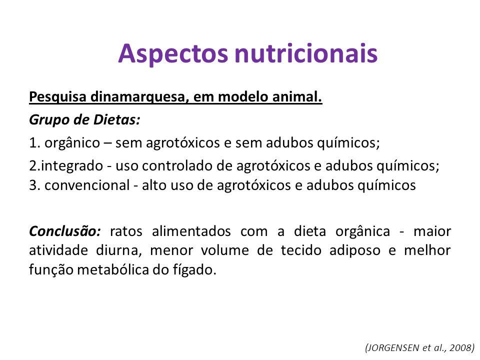 Aspectos nutricionais