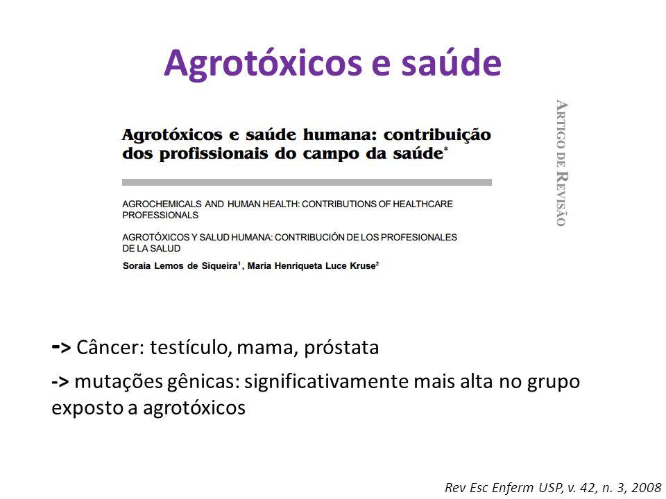 Agrotóxicos e saúde -> Câncer: testículo, mama, próstata