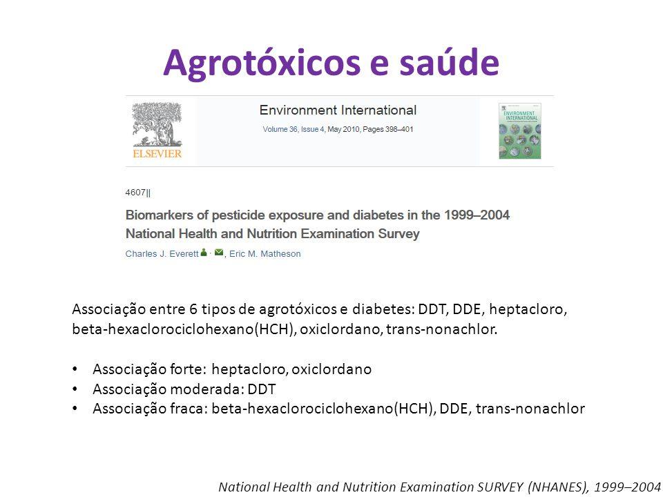 Agrotóxicos e saúde