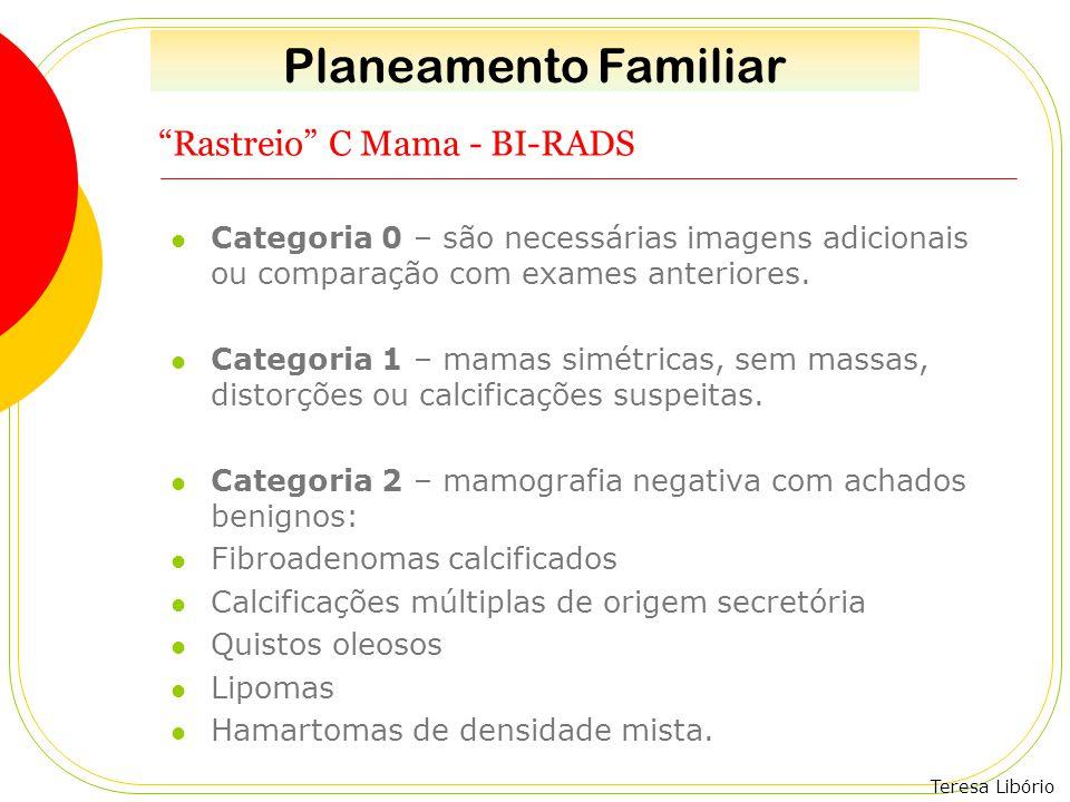 Rastreio C Mama - BI-RADS