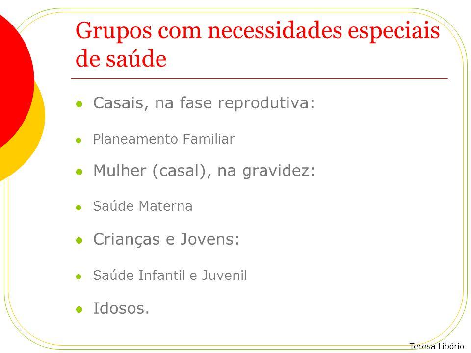 Grupos com necessidades especiais de saúde