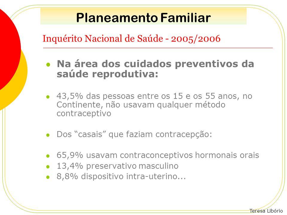 Inquérito Nacional de Saúde - 2005/2006