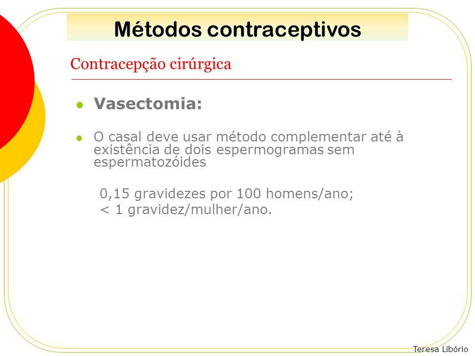 Contracepção cirúrgica