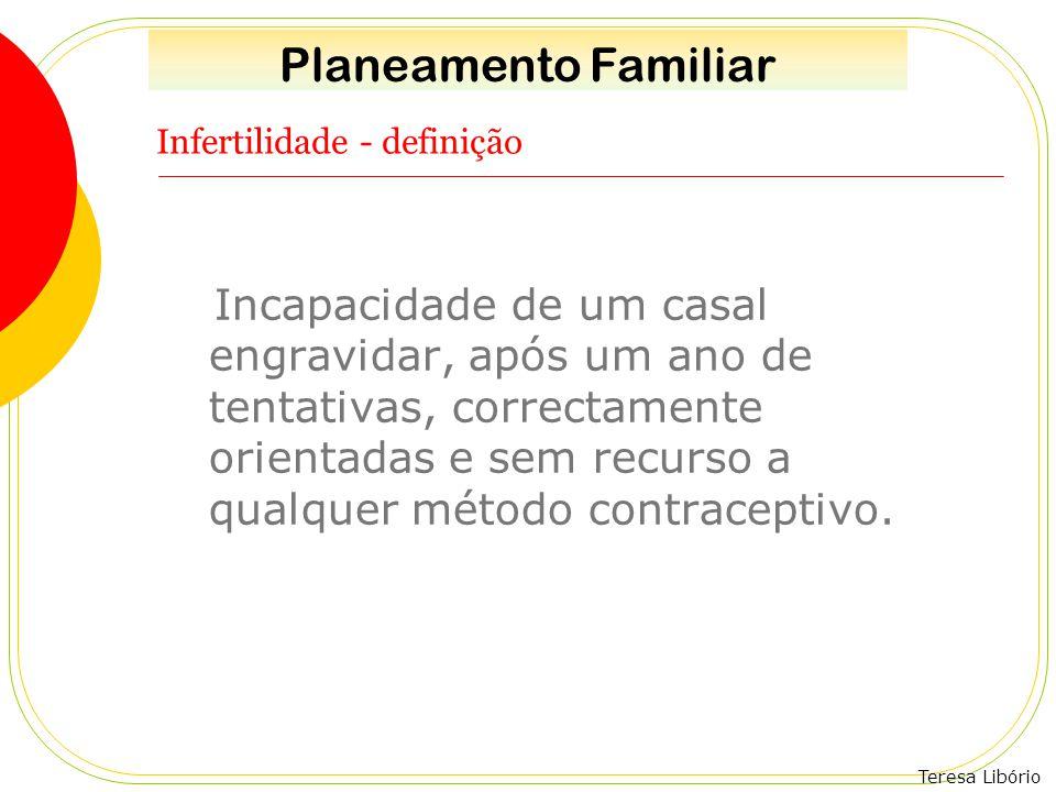 Infertilidade - definição