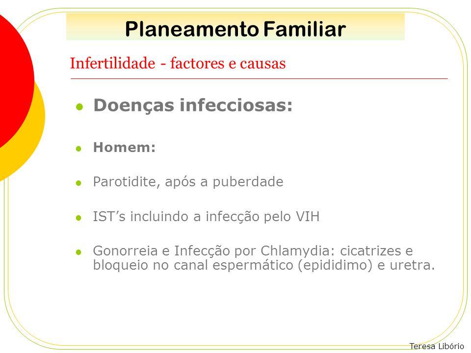 Infertilidade - factores e causas