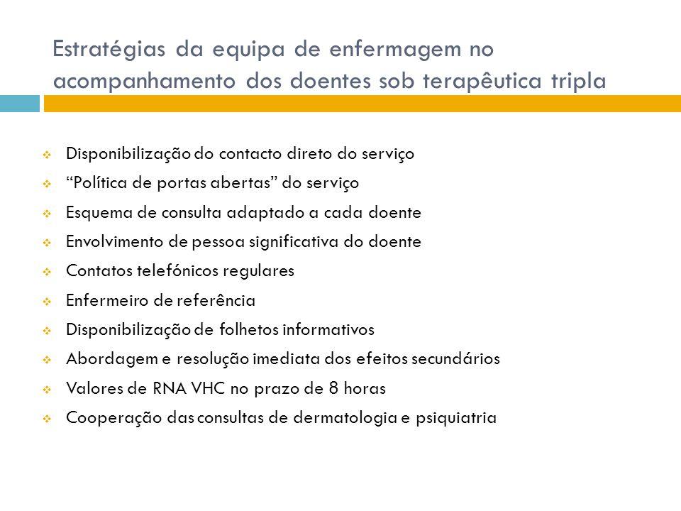 Estratégias da equipa de enfermagem no acompanhamento dos doentes sob terapêutica tripla