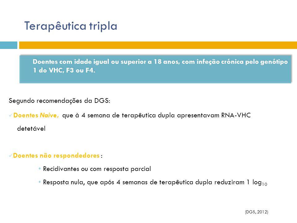Terapêutica tripla Doentes com idade igual ou superior a 18 anos, com infeção crónica pelo genótipo 1 do VHC, F3 ou F4.