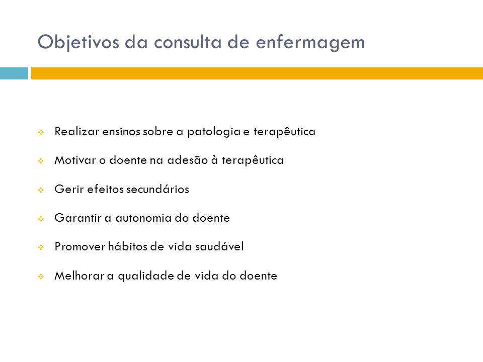 Objetivos da consulta de enfermagem