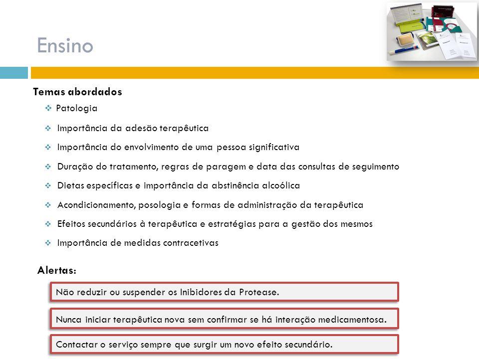 Ensino Temas abordados Patologia Alertas: