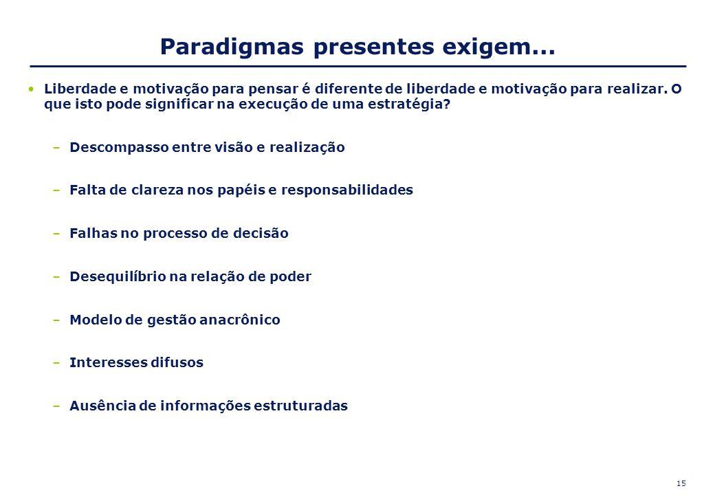 Paradigmas presentes exigem...