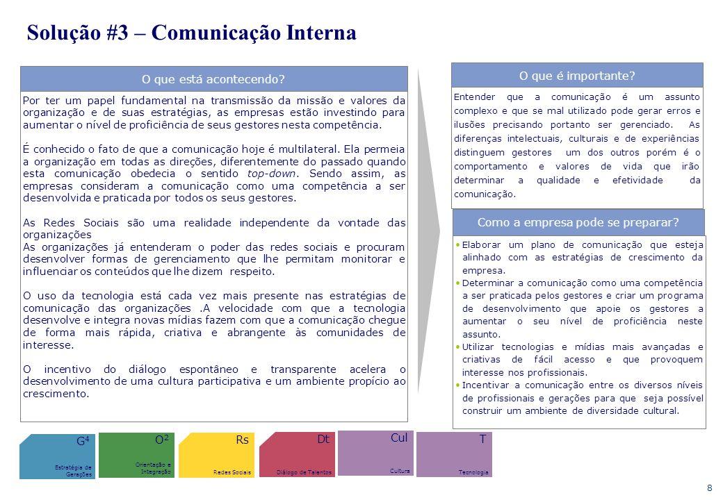 Solução #3 – Comunicação Interna