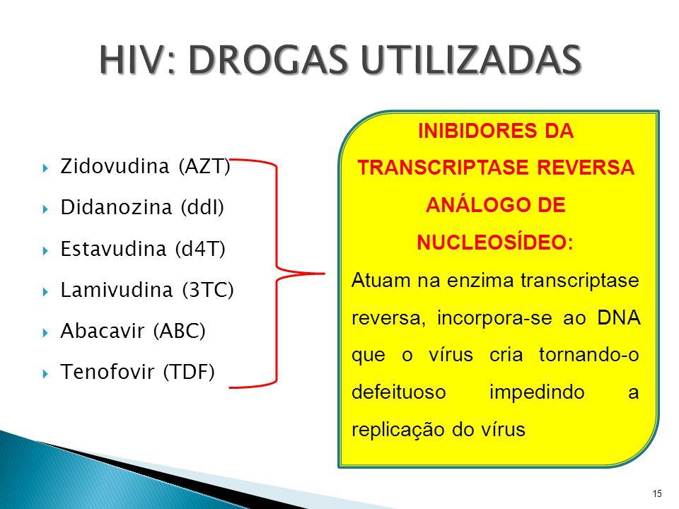HIV: DROGAS UTILIZADAS