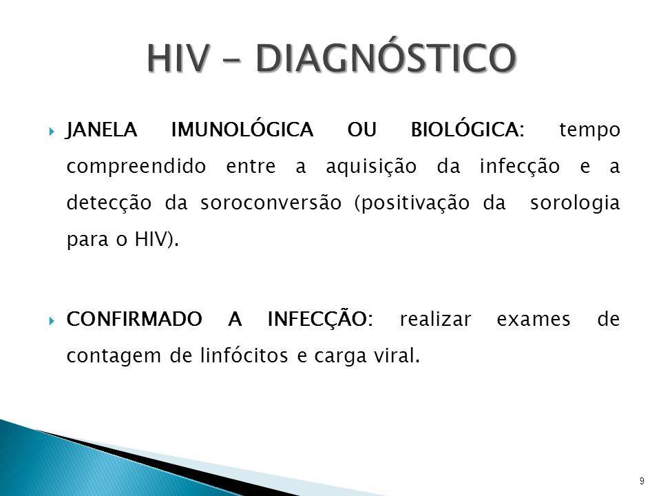 HIV - DIAGNÓSTICO
