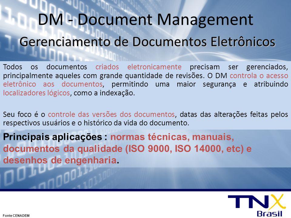 DM - Document Management Gerenciamento de Documentos Eletrônicos