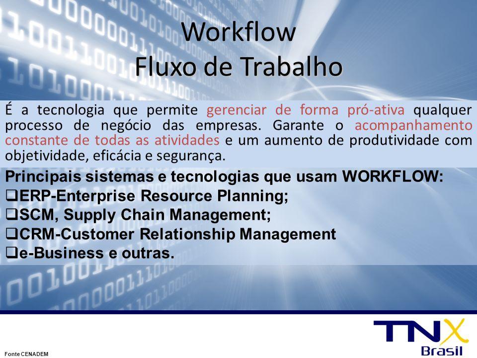Workflow Fluxo de Trabalho