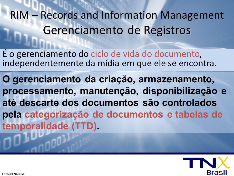 RIM – Records and Information Management Gerenciamento de Registros