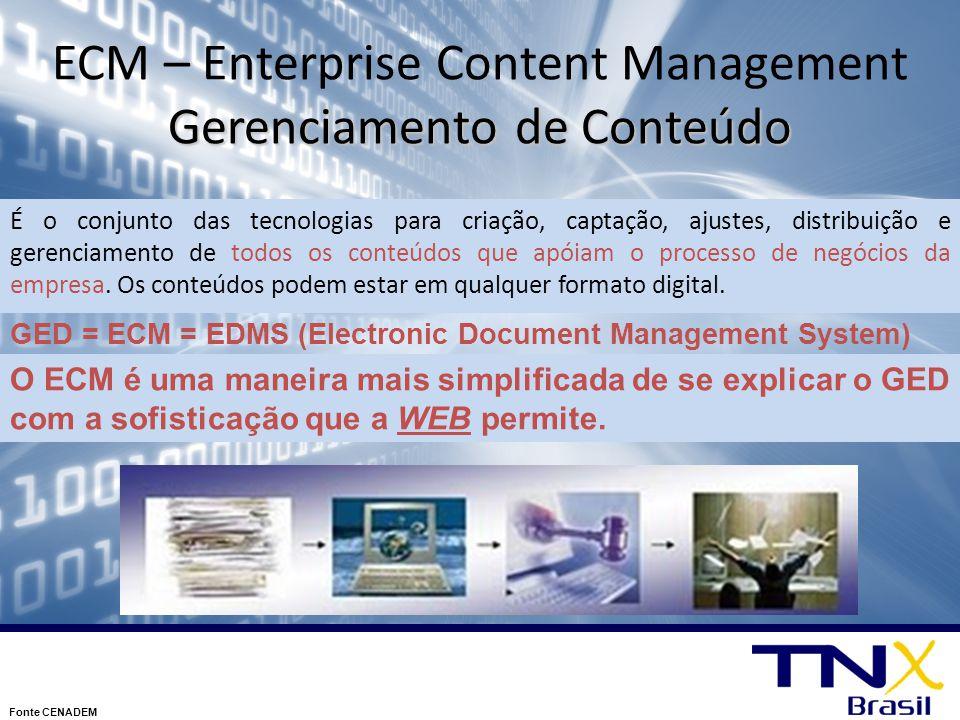 ECM – Enterprise Content Management Gerenciamento de Conteúdo