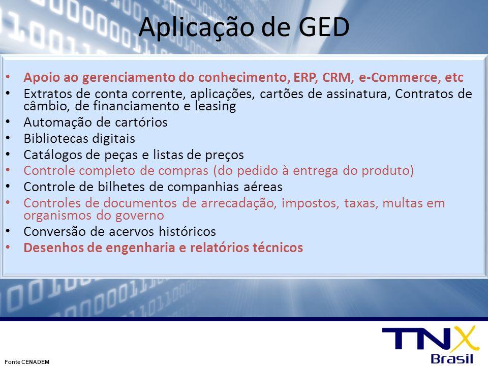 Aplicação de GED Apoio ao gerenciamento do conhecimento, ERP, CRM, e-Commerce, etc.