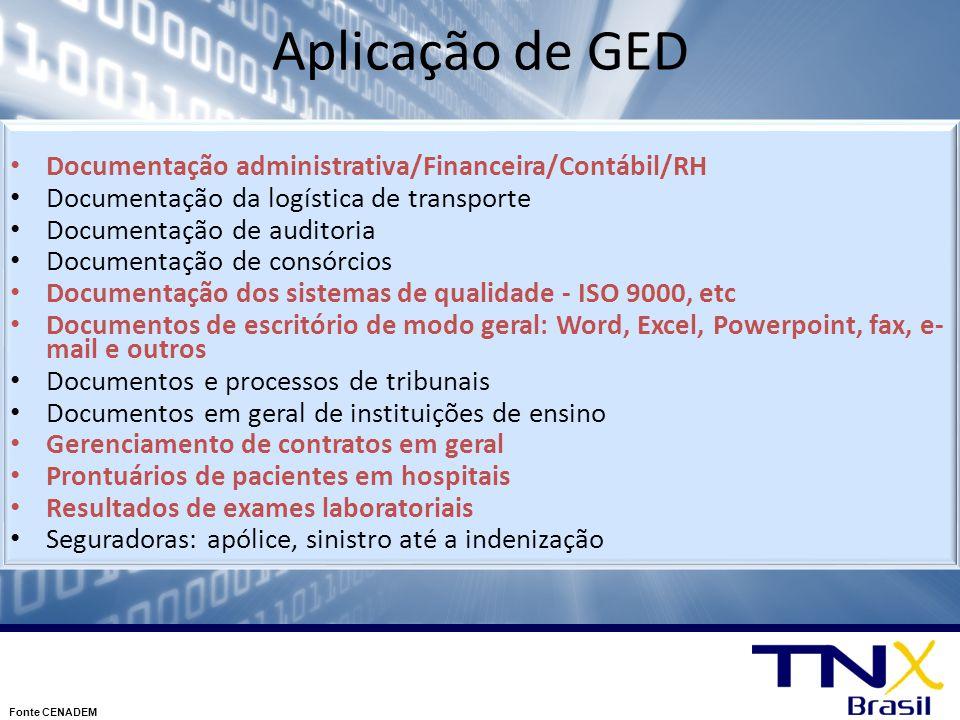 Aplicação de GED Documentação administrativa/Financeira/Contábil/RH